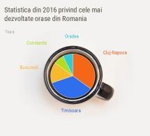 infographics_adelina
